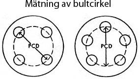 Mätning av bultcirkel