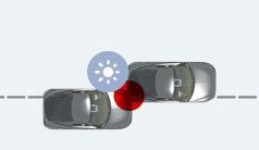 70% på torra vägbanor