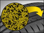 Dunlop Sport BluResponse Polymerer